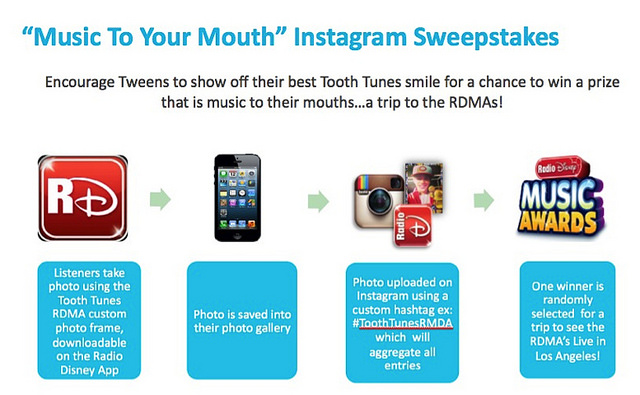 Music to Your Mouth Sweepstakes