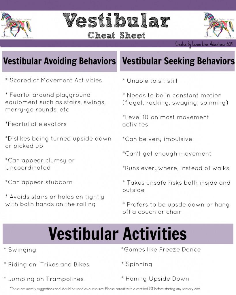 Vestibular Cheat Sheet