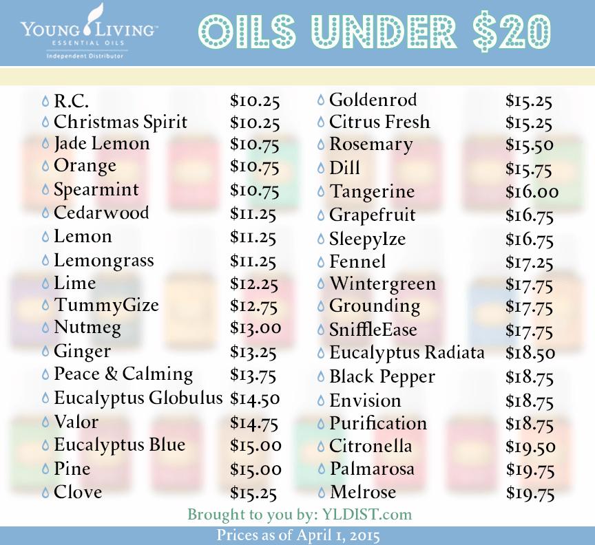 Under 20 Essential Oils