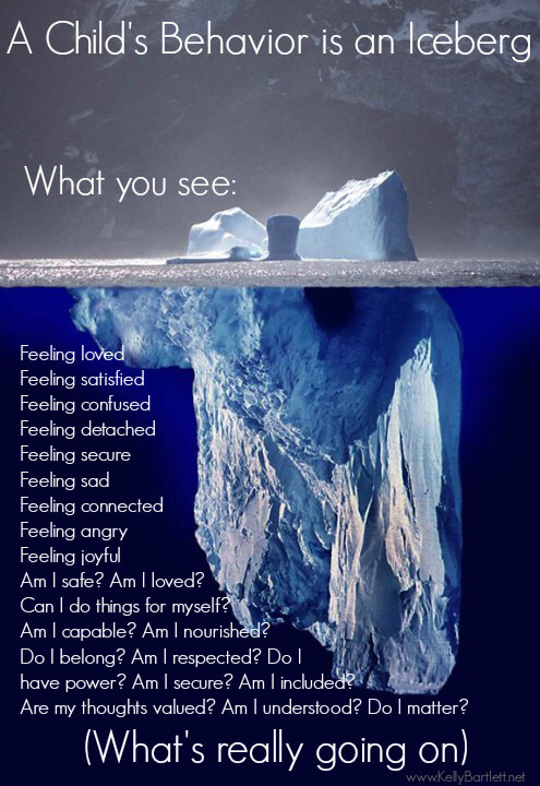 Children's Behavior is an Iceberg