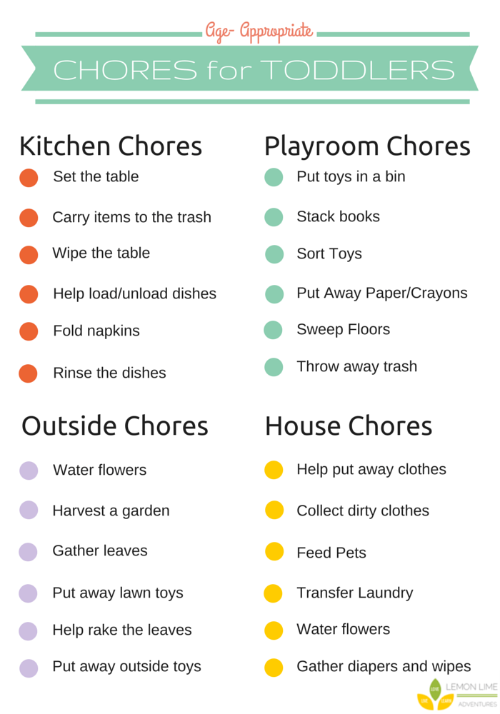Simple Toddler Chore Chart