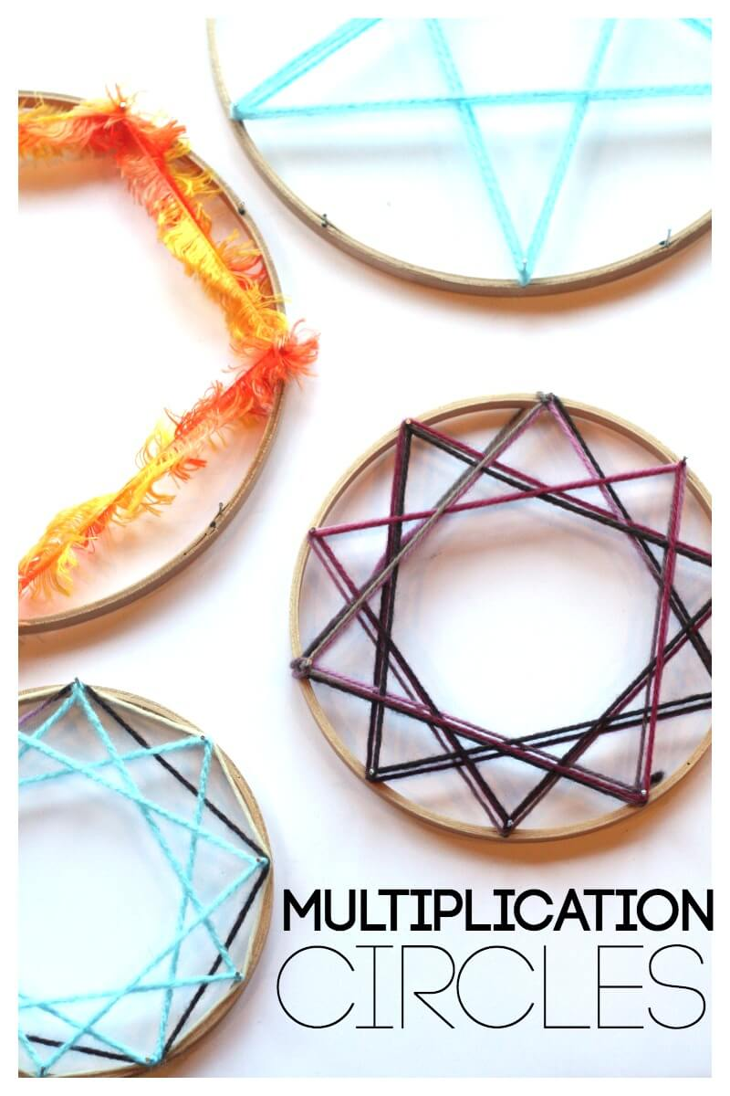 Multiplication Circles A Simple way to teach Multiplication
