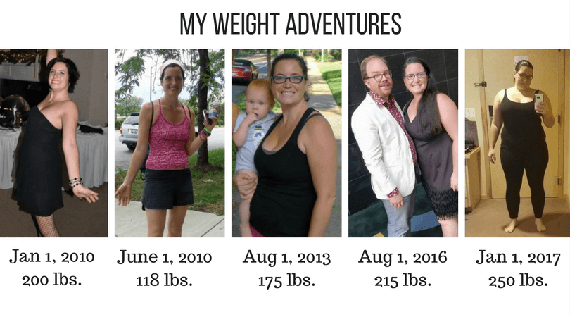 My Plan to Lose 100 Pounds (& Stick to the Plan)