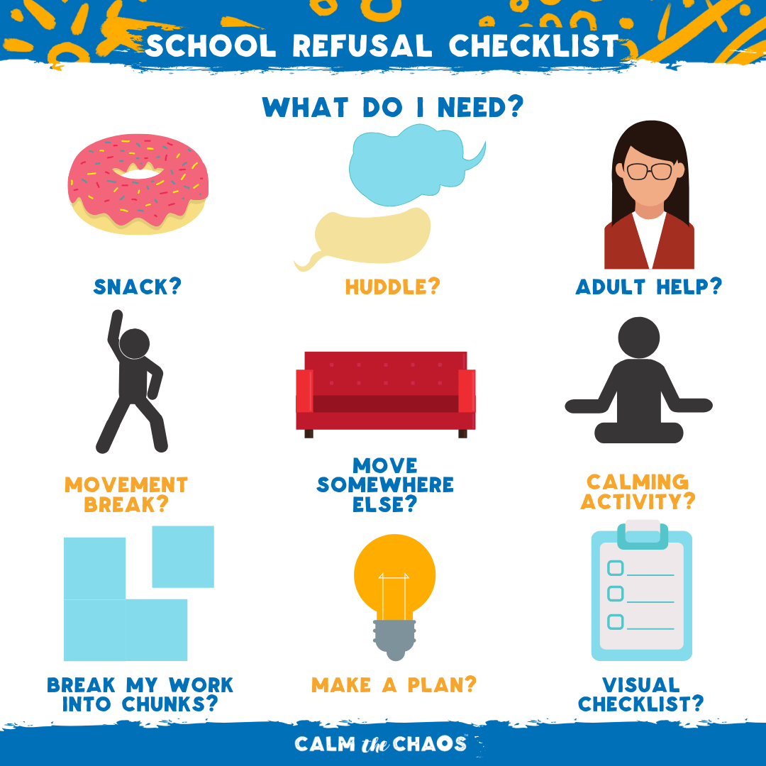 School Refusal Checklist