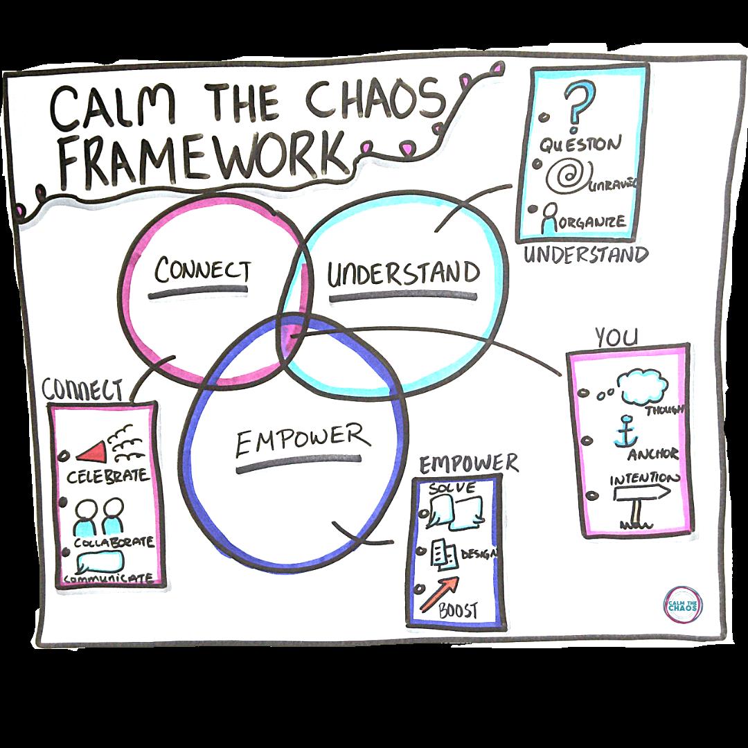 Calm the Chaos Framework